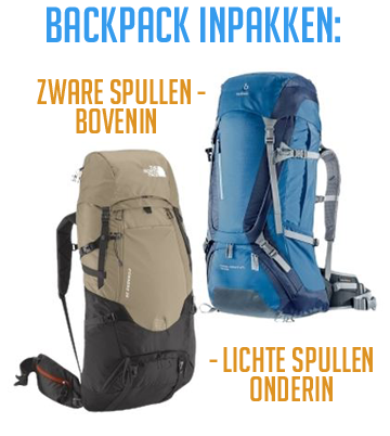 rugzak om te backpacken kind 40 l