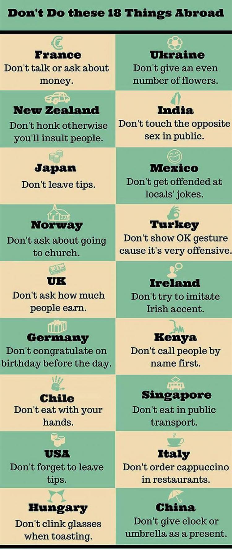 Niet doen op reis