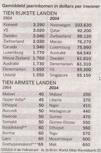 Noorwegen Malawi BNP