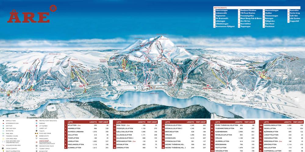 Skigebied Are Zweden piste