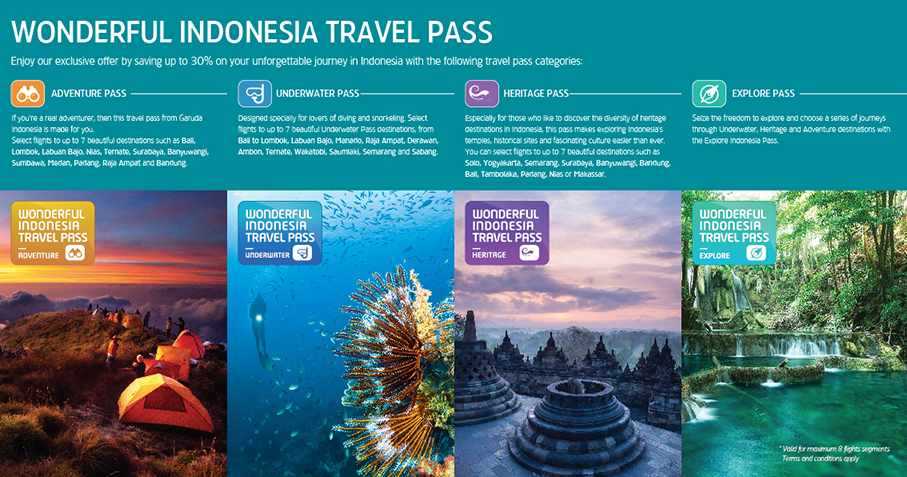 Wonderful Indonesia Travel Pass