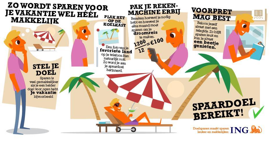 doelsparen voor je vakantie