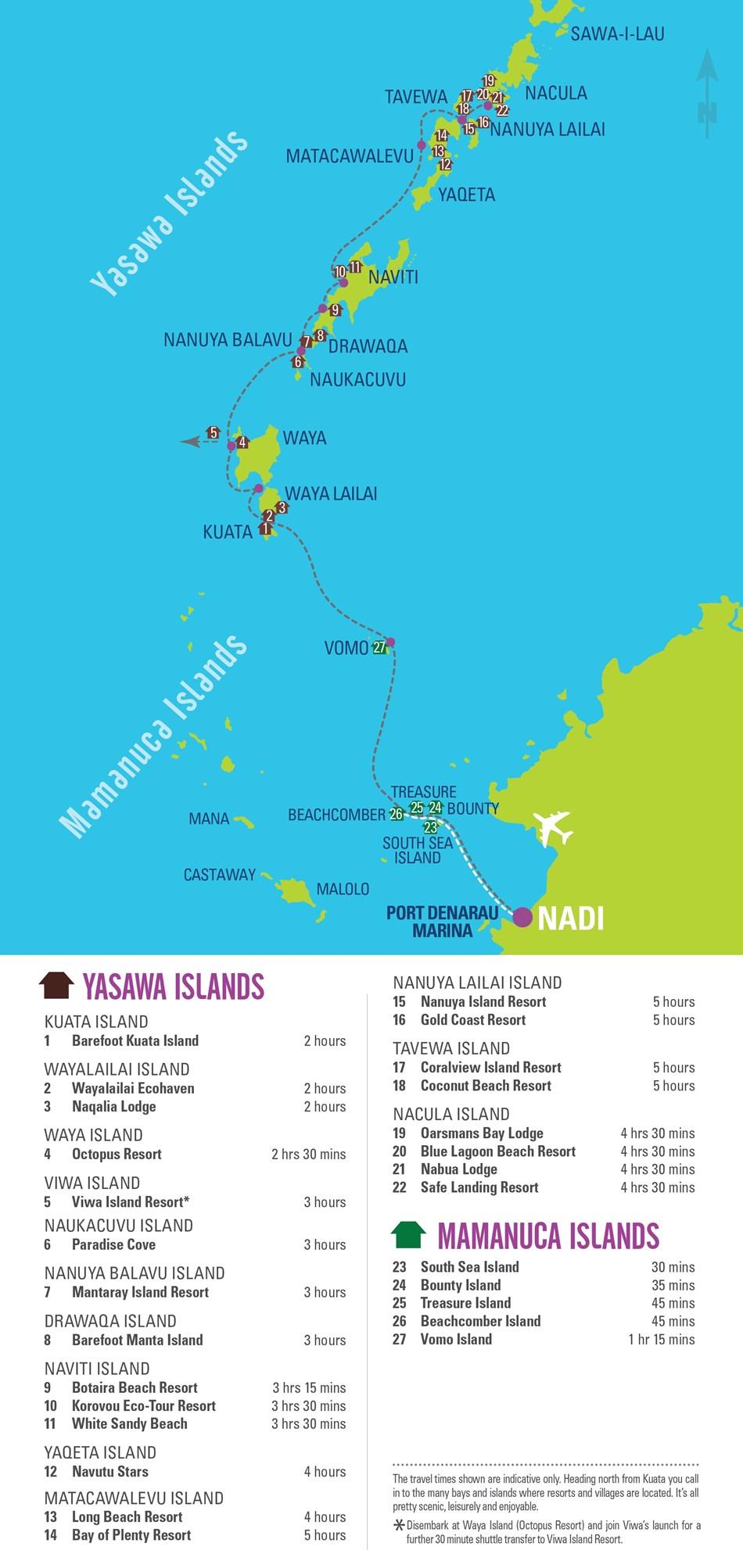 eilandhoppen Fiji eilanden