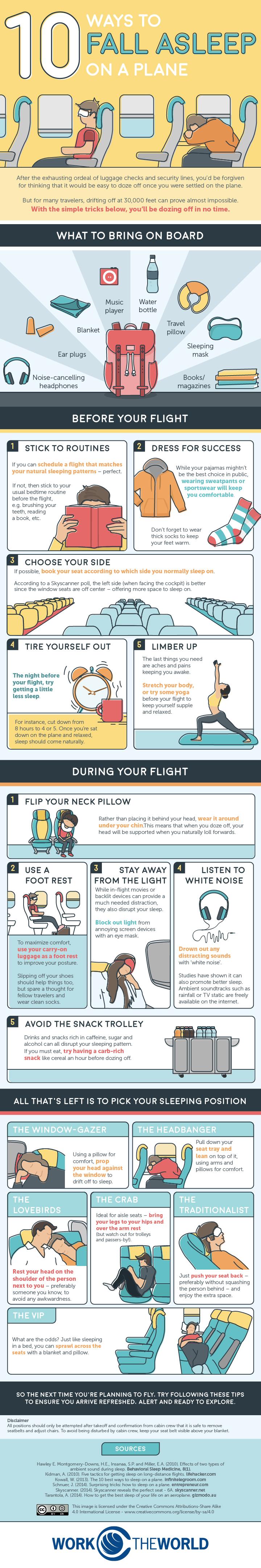in slaap vallen vliegtuig infographic